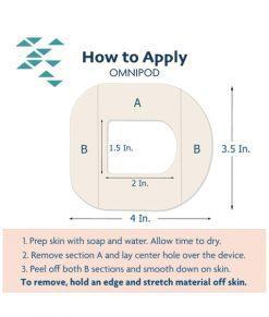Omnipod Instruction