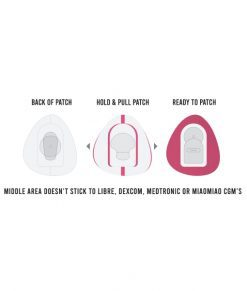 Not Just A Patch for Dexcom G5/6 & MiaoMiao Pink Back