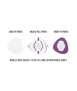 Not Just a Patch for Libre & Medtronic Purple Back
